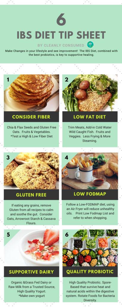 IBS Diet Tip Sheet